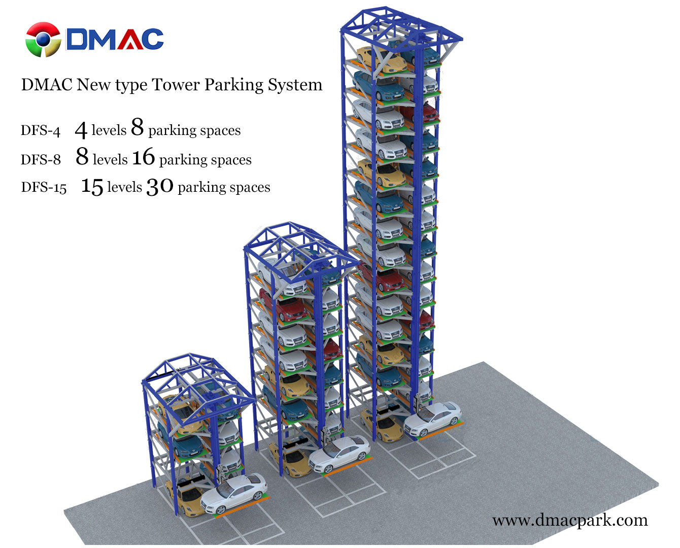 Multiple Car Parking System